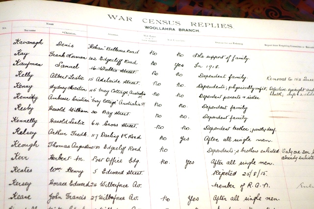 War Census page