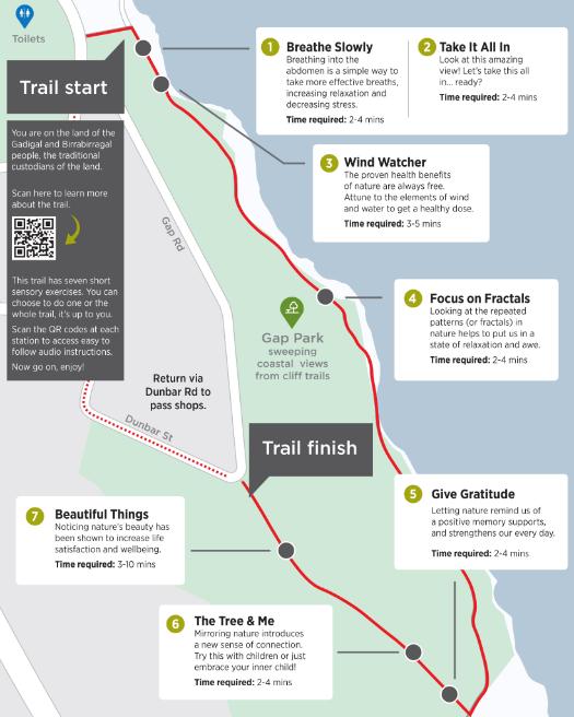 Watsons Bay Go Slow Map